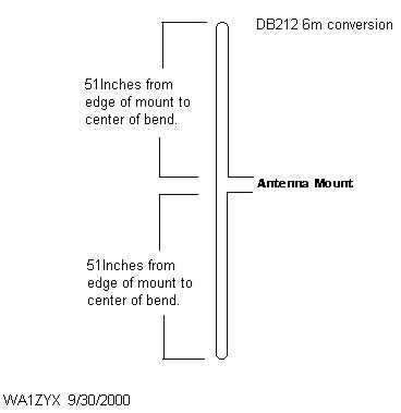 DB-212 Folded Dipole